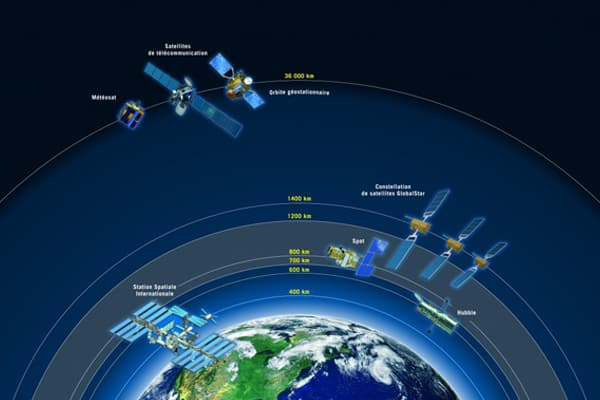Modified OPALE V2-Compact for satellite application